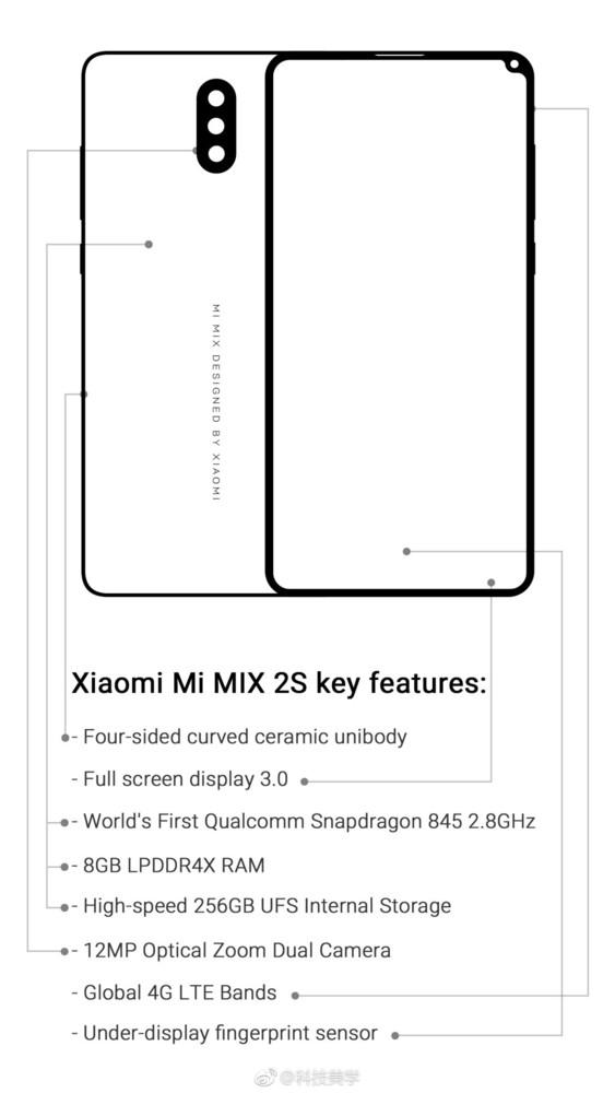 小米MIX 2s疑似设计图曝光 正面全是屏!