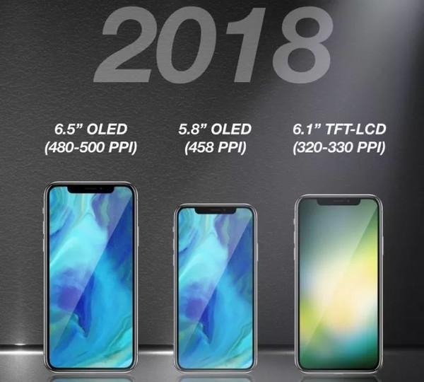 2018年将要上市的三款新iPhone