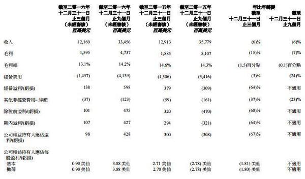 联想手机海外增长迅速 中国品牌的崛起!