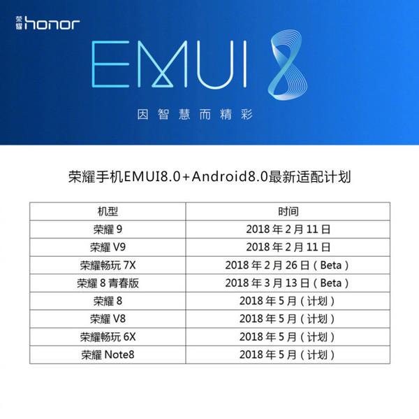 荣耀公布适配EMUI8.0+Android8.0机型