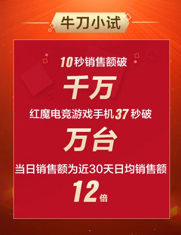 努比亚公布超级战报 10秒销售额破千万