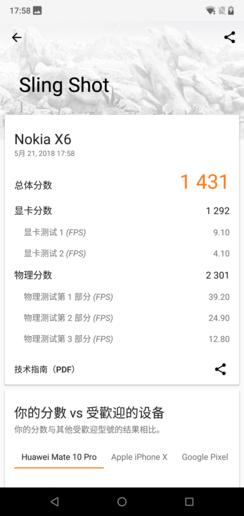 NOKIA X6――3D Mark跑分