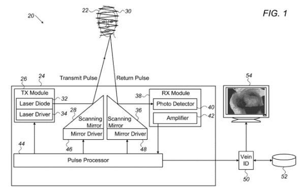 """""""用脉冲辐射检测静脉成像""""专利(图片来自美国专利局)"""