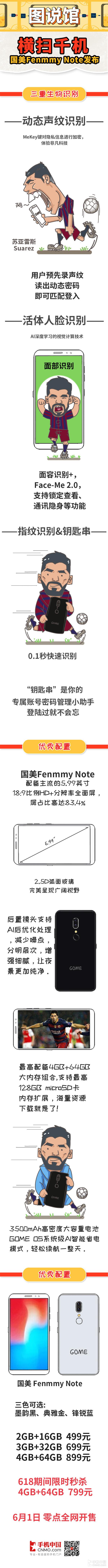 图说馆:国美Fenmmy Note三重生物识别