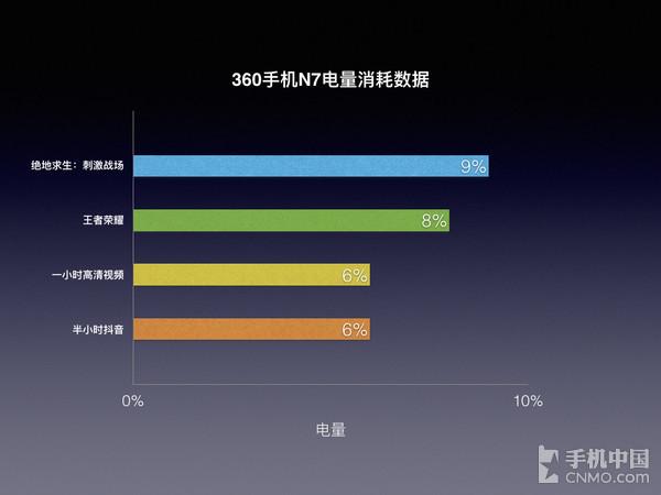国哥大讲堂:京东618超强性价比手机汇