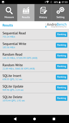 索尼Xperia XZ2 PremiumAndroBench存储速度测试