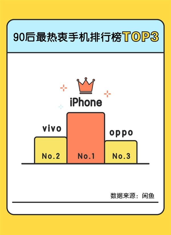 二手手机保值率TOP10 买这些手机就对了