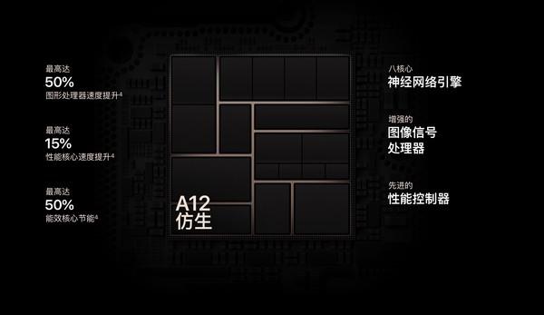 苹果A12仿生芯片