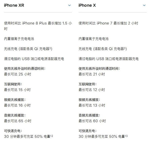 iPhone XR续航数据对比iPhone X
