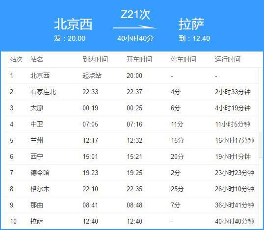 Z21列車:北京西 -拉薩