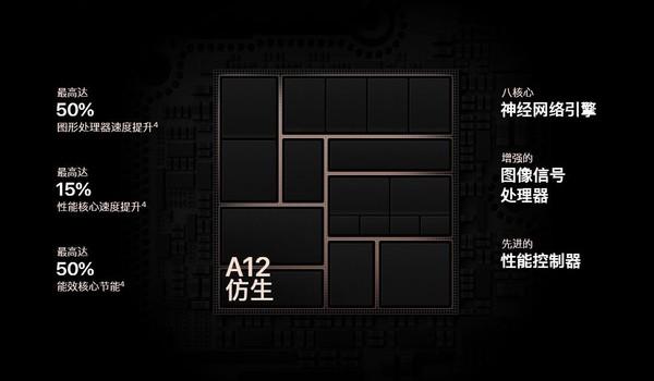 A12仿生芯片提升明显