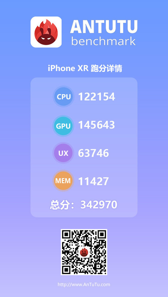 iPhone XR安兔兔跑分