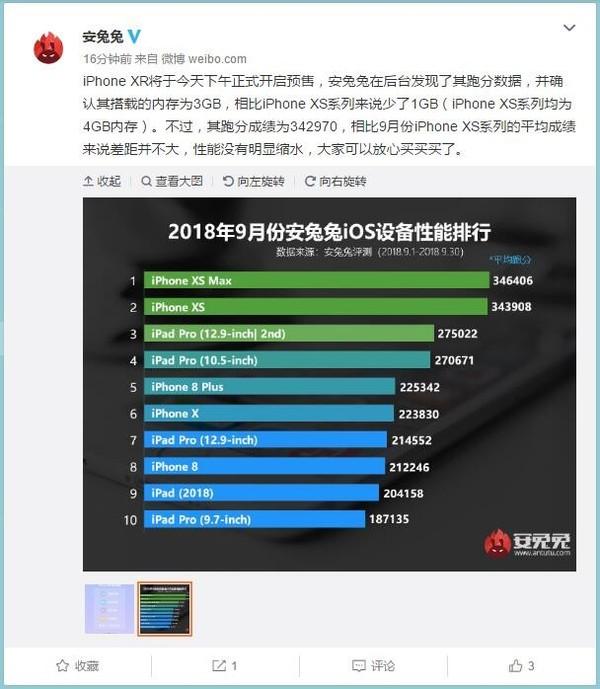 9月份安兔兔iOS設備性能排行榜