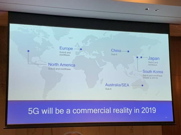 2019年我们就能看到5G网络的落地