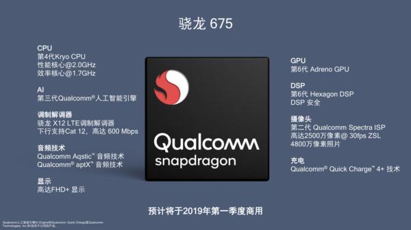 骁龙675移动平台预计将于2019年第一季度商用