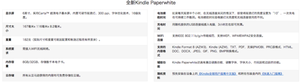 Kindle Paperwhite介绍