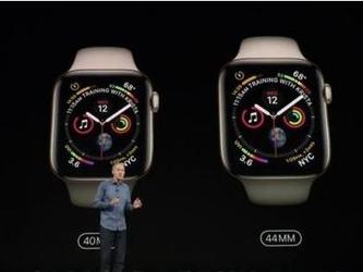智能手表入局医疗保健 苹果、Fitbit先行