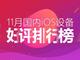 安兔兔发布11月国内iOS设备好评排行榜