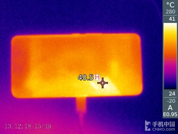 ROG Phone机身最高温度为40.5℃