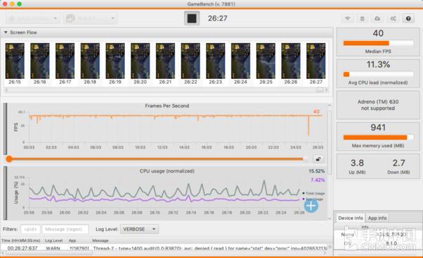 ROG Phone游戏帧率实测结果