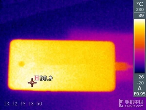 红魔Mars机身最高温度为38.9℃