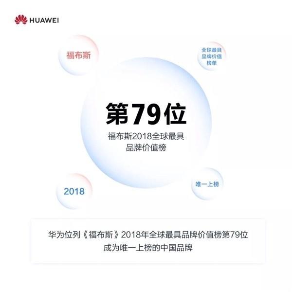华为荣登2018全球最具品牌价值榜