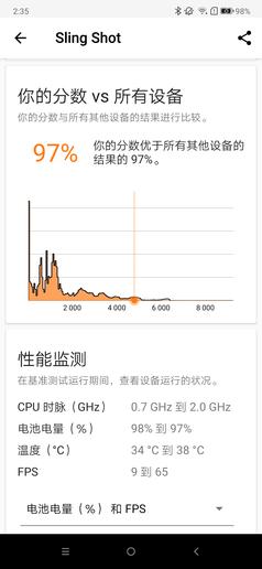 全球首款骁龙855旗舰评测!联想Z5 Pro GT表现如何?
