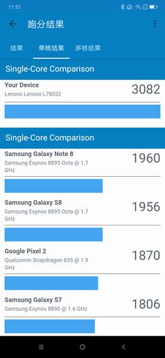 联想Z5 Pro GT性能实测 高通骁龙855不负最强之名