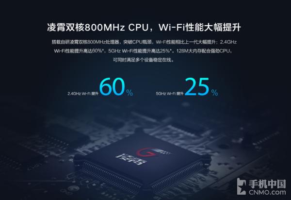 华为WS5200增强版
