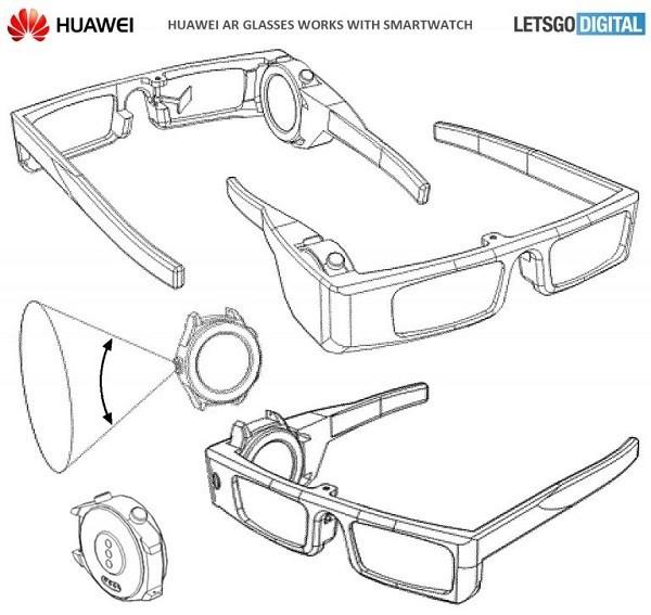華為智能眼鏡專利