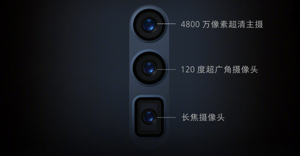 OPPO发布首款骁龙855 5G手机 超强10倍混合光学变焦
