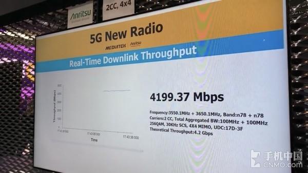 Helio M70实测4.2Gbps为目前?#21040;?#26368;快实测速度