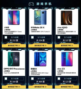 2019年用户更关注手机哪个功能?5G完胜折叠屏
