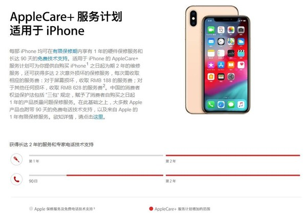 iPhone AppleCare+ 服务计划