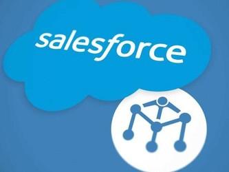 Salesforce建立人工智能研究机构 意在推动东盟AI发展
