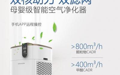 2019家用室内空气净化器十大品牌排名