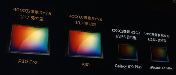 全新RYYB傳感器