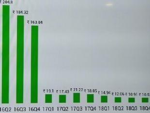 印度流量究竟有多便宜£¿1GB仅需1.05元堪比白菜价