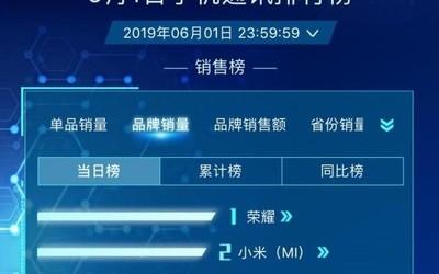 京东618首日战报来袭 国产手机初战告捷 华为增长80%