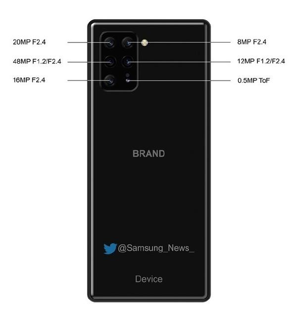 索尼六摄新机渲染图(图源推特)
