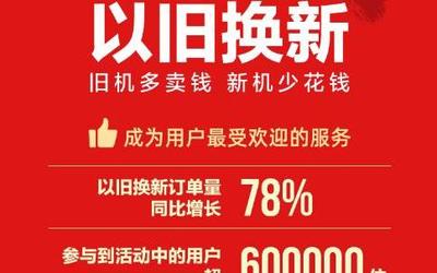 618苏宁手机终极战报£º荣耀线上冠军华为线下第一