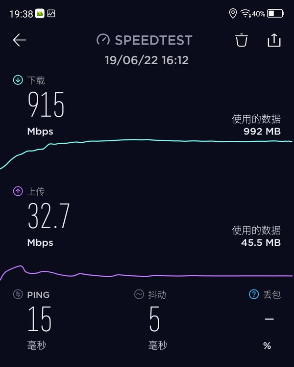测试网速高达915Mbps