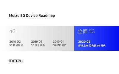 魅族公布5G发展规划 最快将于2020年Q2推出真5G产品