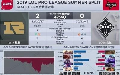早报:卢伟冰因被扭曲观点怒怼网友/RNG 2-0战胜OMG