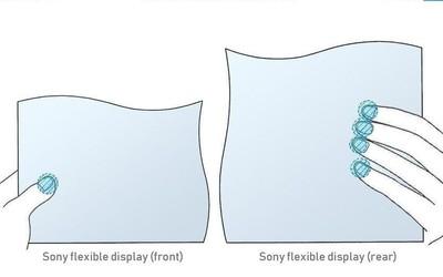 索尼柔性屏新专利曝光 内置多种传感器带来全新体验