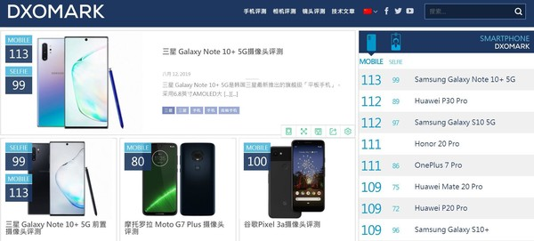 三星Note10+ 5G拍照总分登顶世界第一