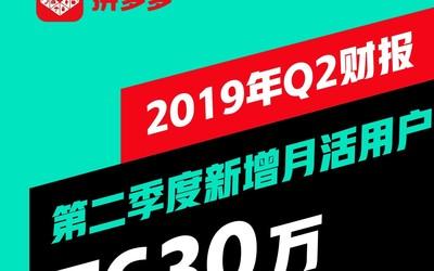 拼多多发布2019年Q2财报 营收73亿 月活用户3.66亿