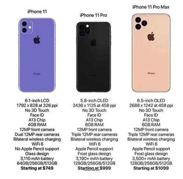 <b>iPhone 11售价曝光 最低5400元起 这个价格你会买吗?</b>