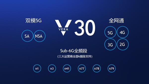 荣耀Vera30