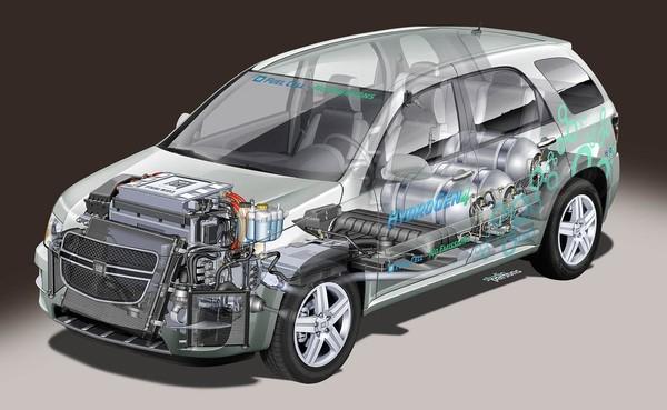 氢动力汽车